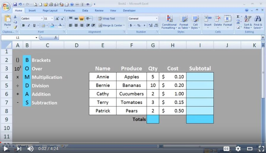 The Office Expert - Formulas - Multiplication in Excel